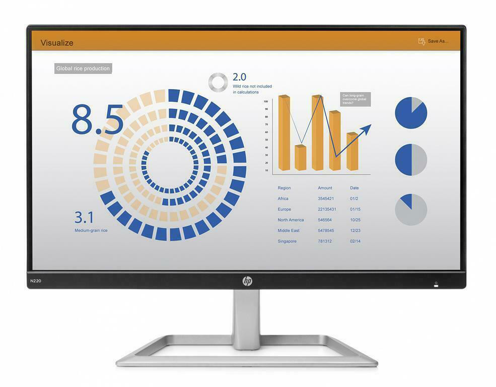 HP N220 3ML20AA 21.5'' IPS LED Monitör
